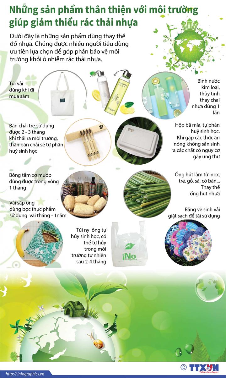 Những sản phẩm thân thiện với môi trường giúp giảm thiểu rác thải nhựa