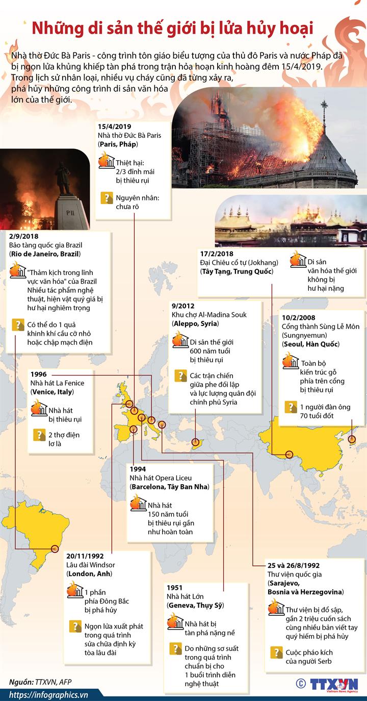 Những di sản thế giới bị lửa hủy hoại