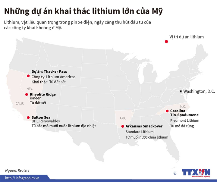 Những dự án khai thác lithium lớn của Mỹ