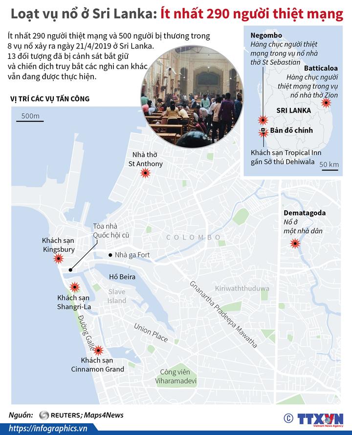 Loạt vụ nổ ở Sri Lanka: Ít nhất 290 người thiệt mạng