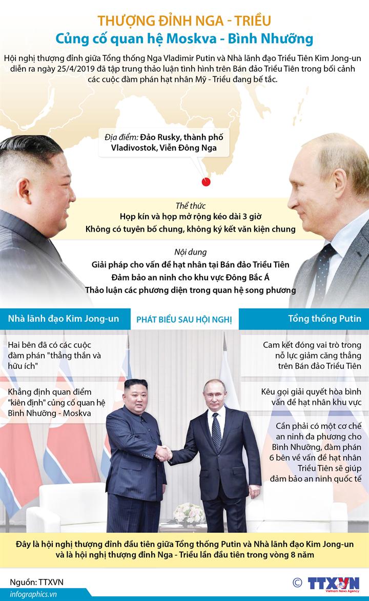Thượng đỉnh Nga - Triều: Củng cố quan hệ Moskva - Bình Nhưỡng