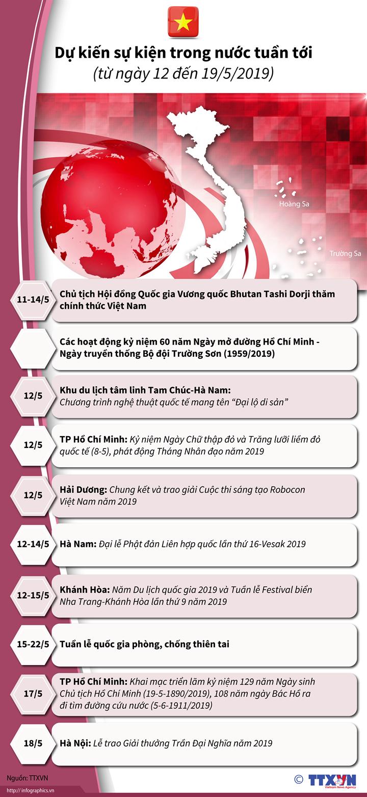 Dự kiến sự kiện trong nước tuần tới (từ ngày 12 đến 19/5/2019)