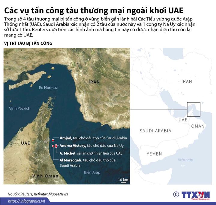 Các vụ tấn công tàu thương mại ngoài khơi UAE