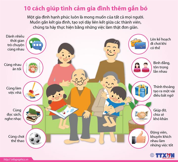 10 cách giúp tình cảm gia đình thêm gắn bó