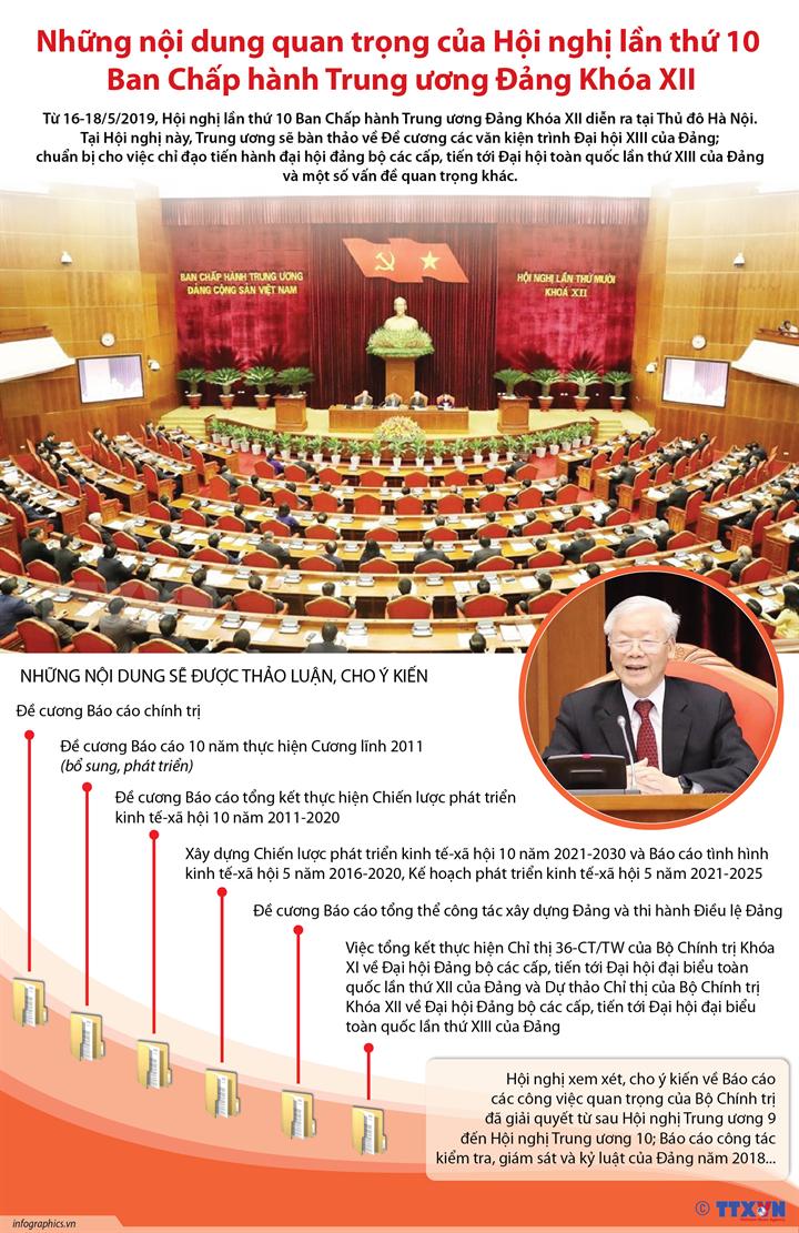 Những nội dung quan trọng của Hội nghị lần thứ 10  Ban Chấp hành Trung ương Đảng Khóa XII
