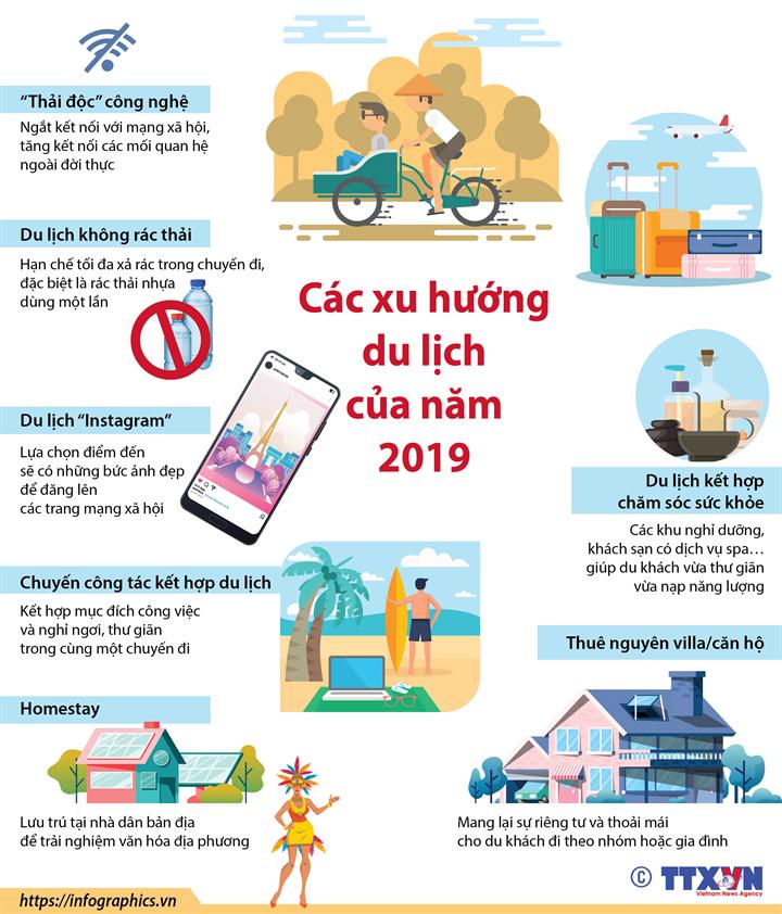 Các xu hướng du lịch của năm 2019
