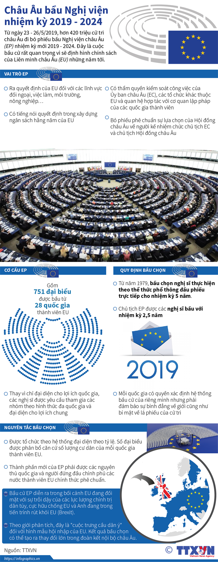 Châu Âu bầu Nghị viện nhiệm kỳ 2019 - 2024