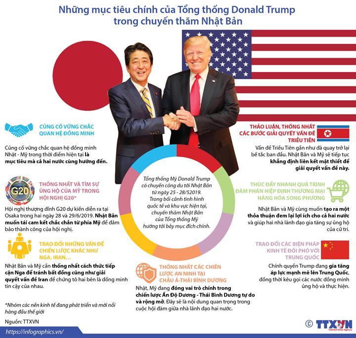 Những mục tiêu chính của Tổng thống Donald Trump trong chuyến thăm Nhật Bản