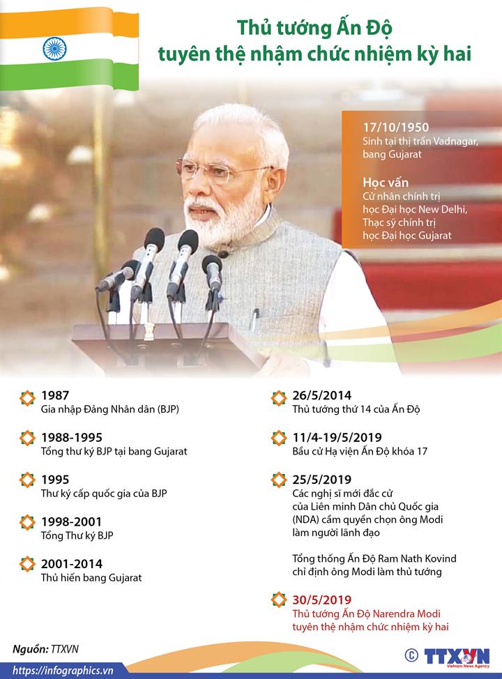 Thủ tướng Ấn Độ tuyên thệ nhậm chức nhiệm kỳ hai