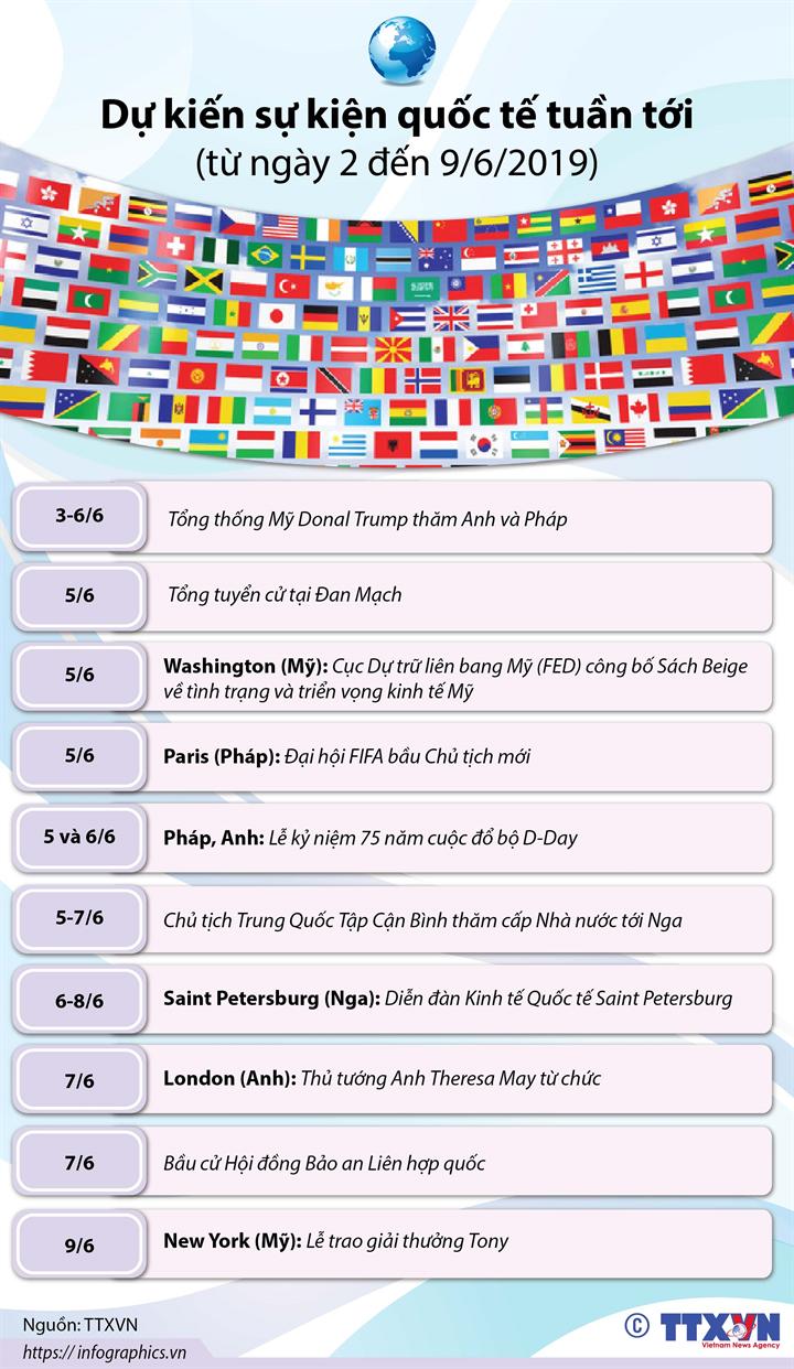 Dự kiến sự kiện quốc tế tuần tới  (từ ngày 2 đến 9/6/2019)