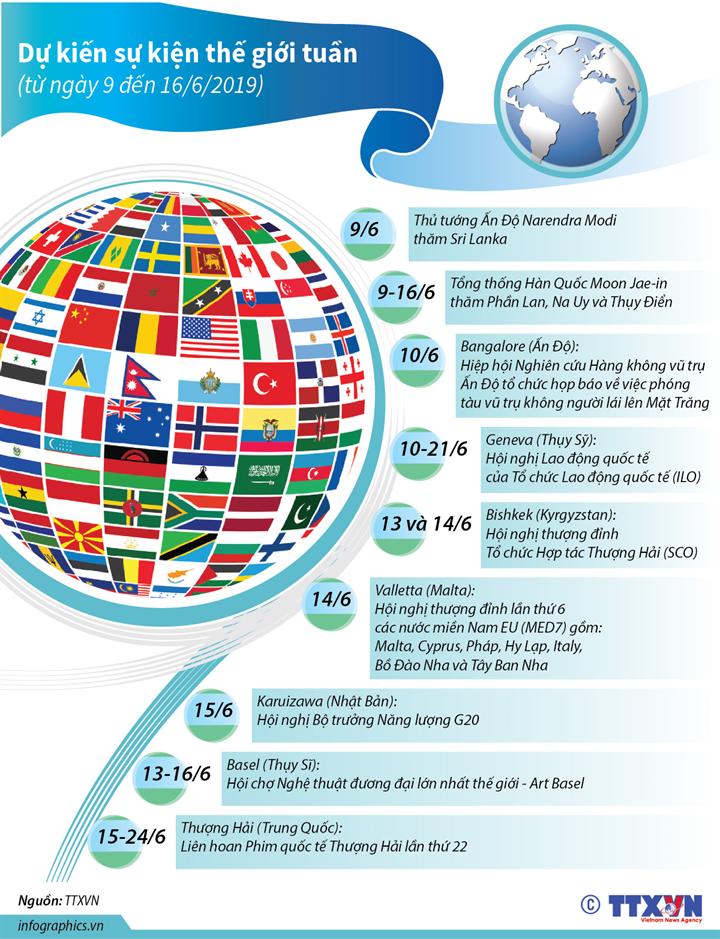 Dự kiến sự kiện thế giới tuần tới (từ ngày 9 đến 16/6/2019)