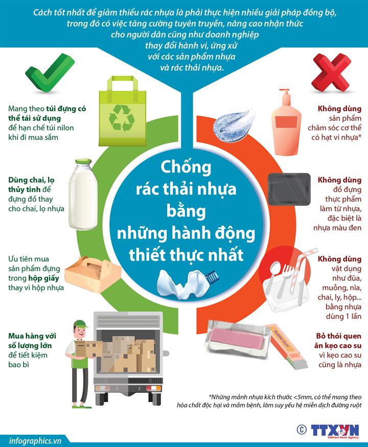 Chống rác thải nhựa bằng những hành động thiết thực nhất