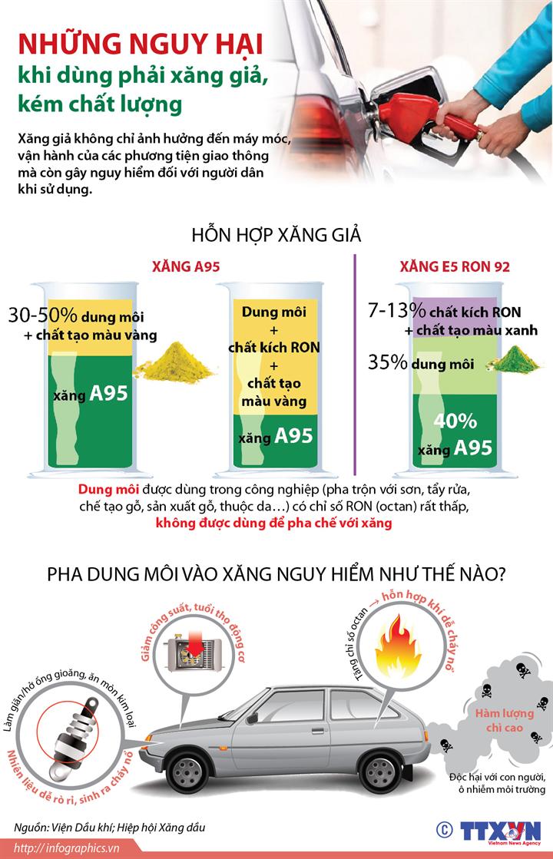 Những nguy hại khi dùng phải xăng giả, kém chất lượng