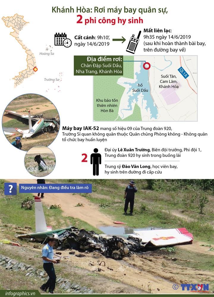 Khánh Hòa: Rơi máy bay quân sự, 2 phi công hy sinh