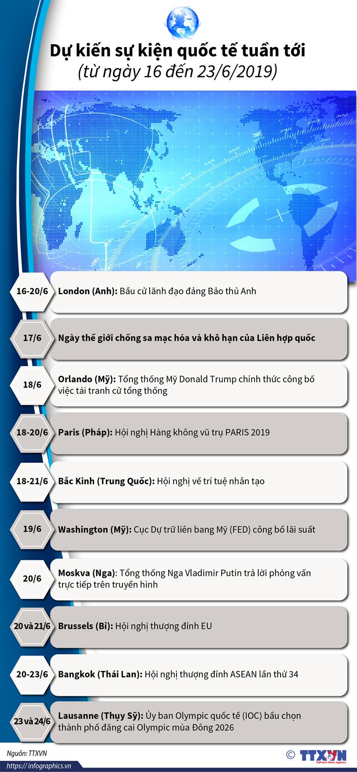 Dự kiến sự kiện quốc tế tuần tới  (từ ngày 16 đến 23/6/2019)