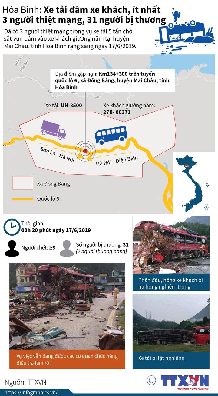 Hòa Bình: Xe tải đâm xe khách, ít nhất 3 người thiệt mạng, 31 người bị thương