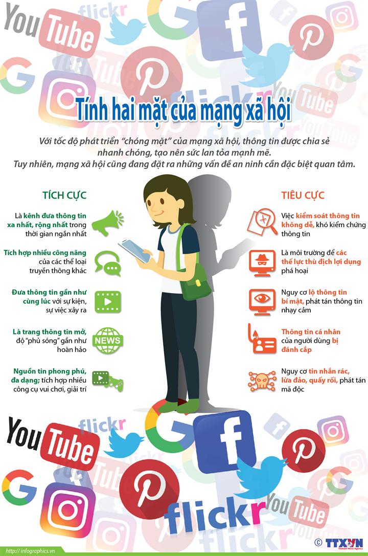 Tính hai mặt của mạng xã hội