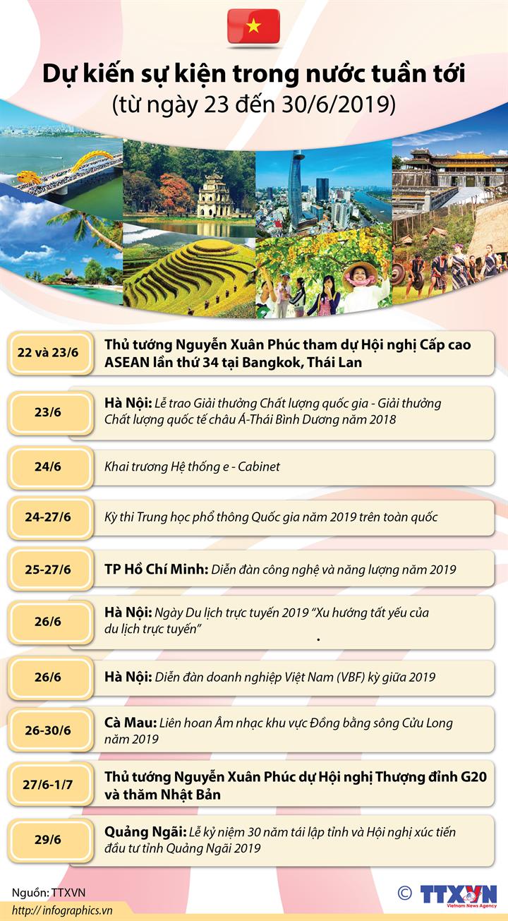 Dự kiến sự kiện trong nước tuần tới  (từ ngày 23 đến 30/6/2019)