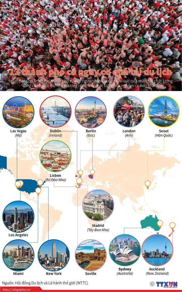13 thành phố có nguy cơ quá tải du lịch