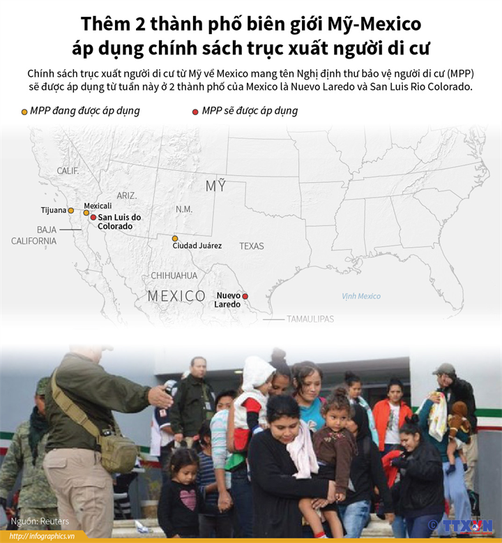 Thêm 2 thành phố biên giới Mỹ-Mexico áp dụng chính sách trục xuất người di cư