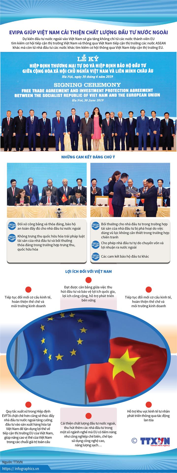 EVIPA giúp Việt Nam cải thiện chất lượng đầu tư nước ngoài