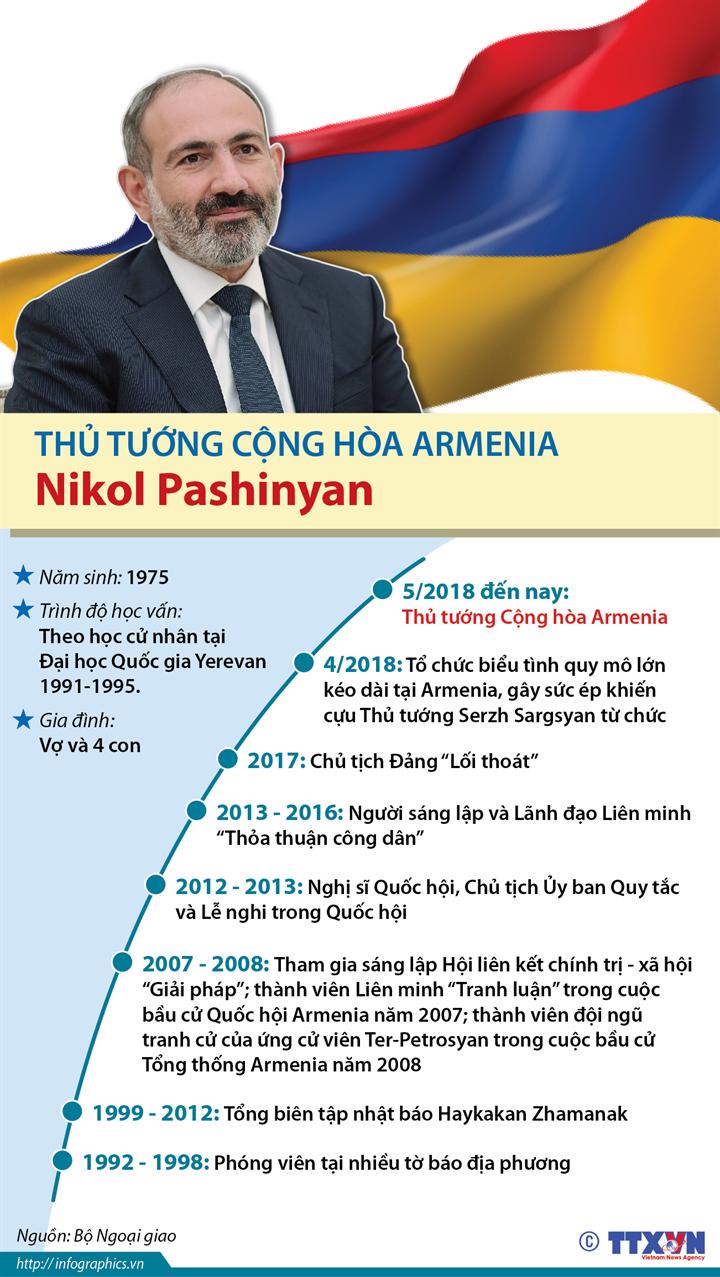 Thủ tướng Cộng hòa Armenia Nikol Pashinyan