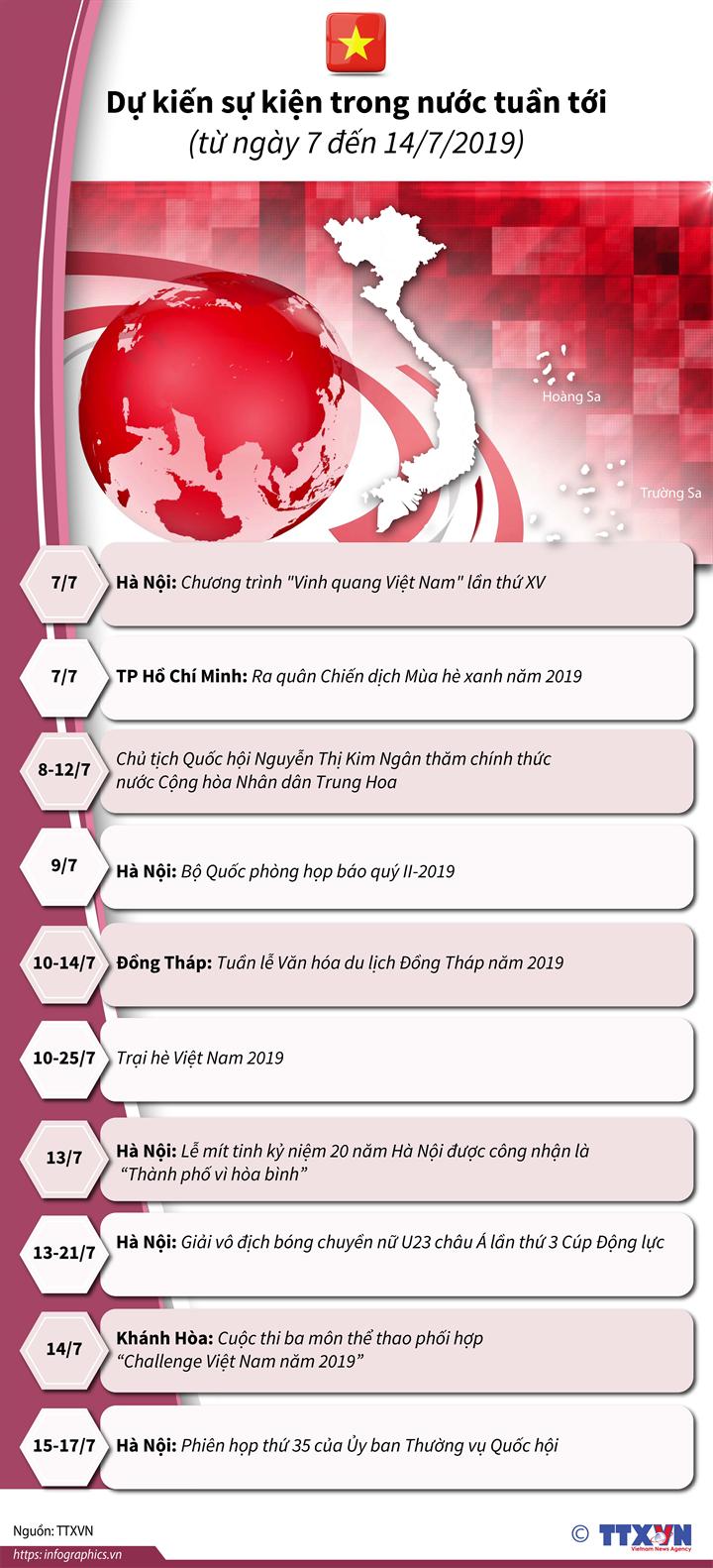 Dự kiến sự kiện trong nước tuần tới  (từ ngày 7 đến 14/7/2019)