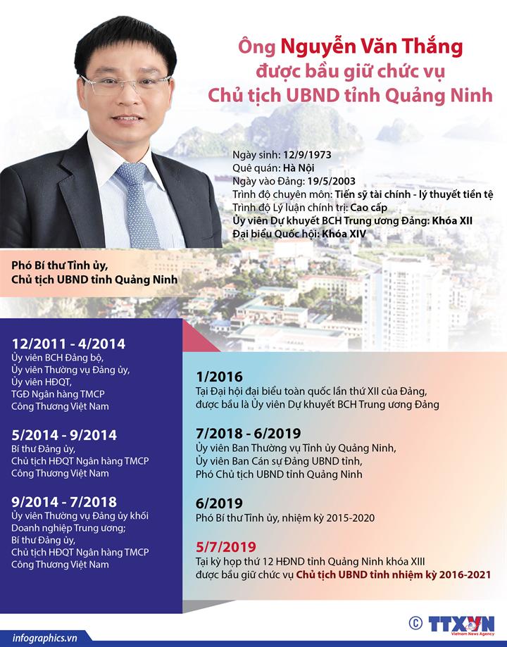 Ông Nguyễn Văn Thắng được bầu giữ chức vụ Chủ tịch UBND tỉnh Quảng Ninh