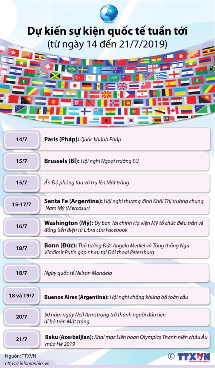 Dự kiến sự kiện quốc tế tuần tới (từ ngày 14 đến 21/7/2019)