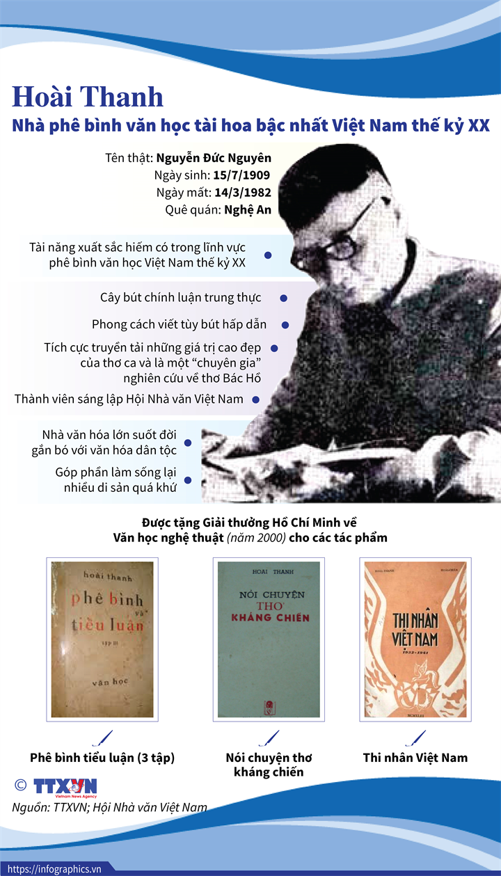 Hoài Thanh - Nhà phê bình văn học tài hoa bậc nhất Việt Nam thế kỷ XX