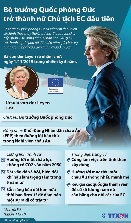 Bộ trưởng Quốc phòng Đức trở thành nữ Chủ tịch EC đầu tiên