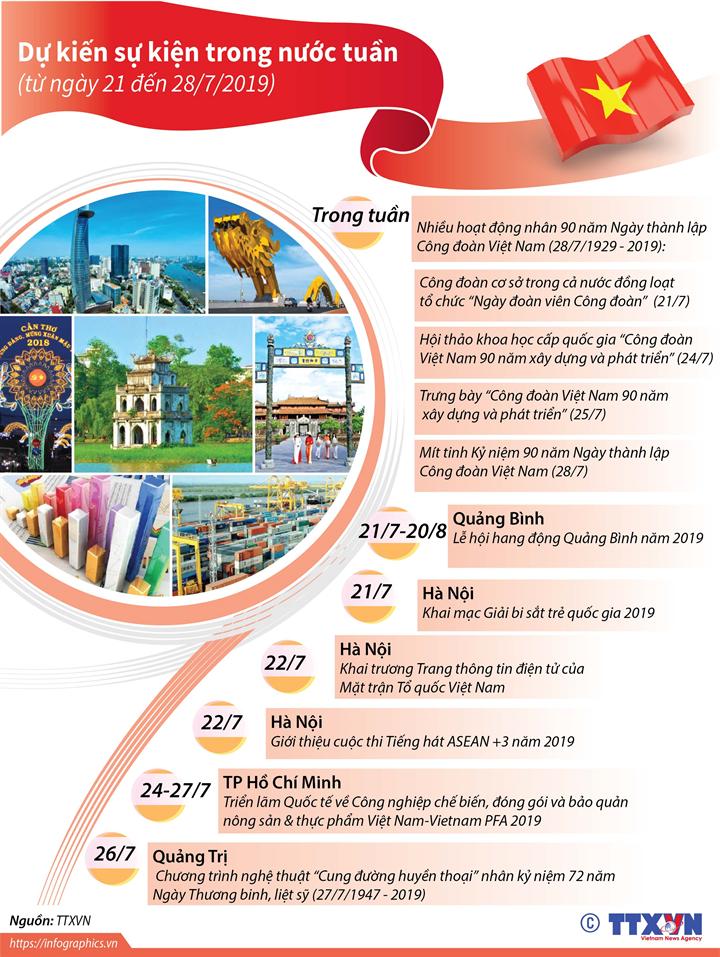 Dự kiến sự kiện trong nước tuần tới  (từ ngày 21 đến 28/7/2019)