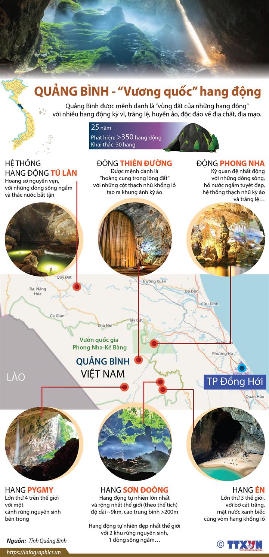 """Quảng Bình - """"Vương quốc"""" hang động"""