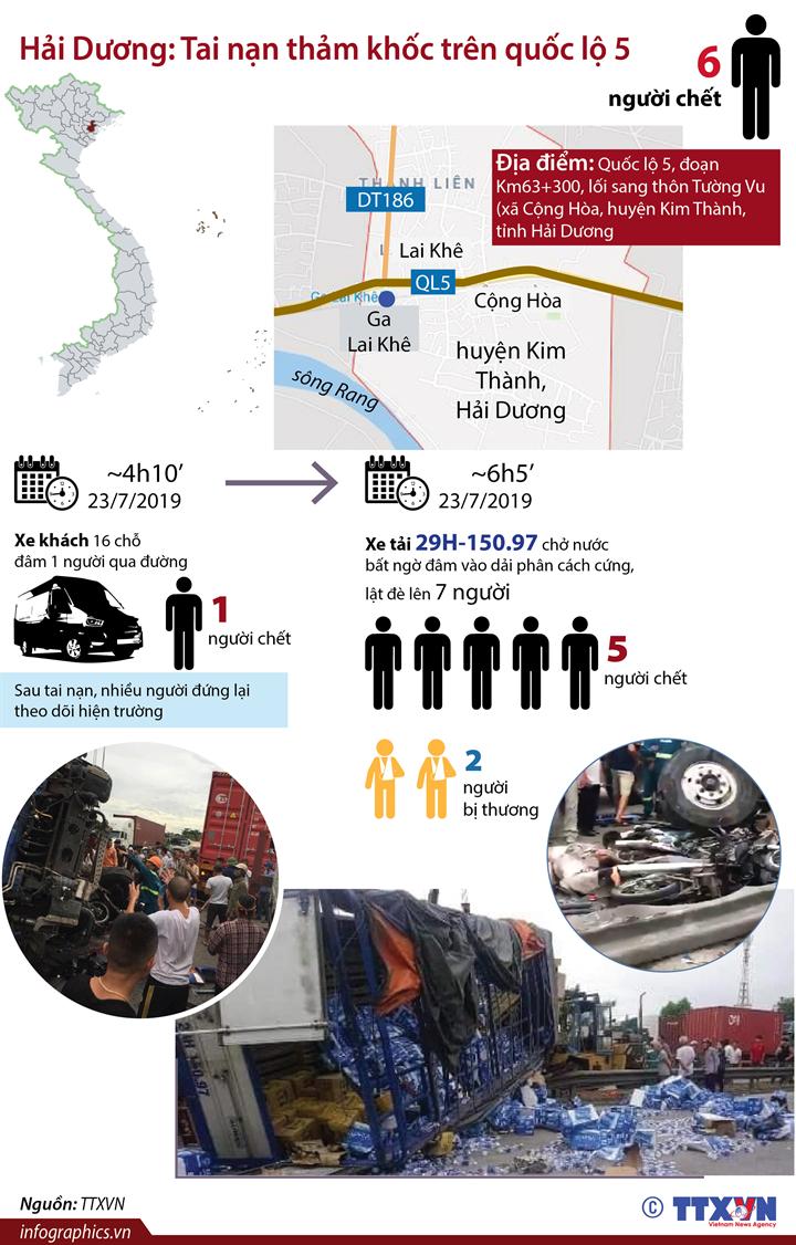 Hải Dương: Tai nạn thảm khốc trên quốc lộ 5 làm 6 người thiệt mạng