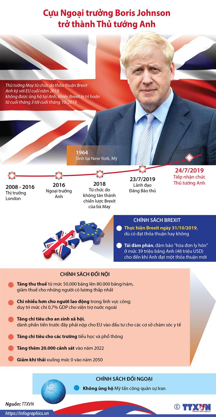 Cựu Ngoại trưởng B.Johnson trở thành Thủ tướng Anh