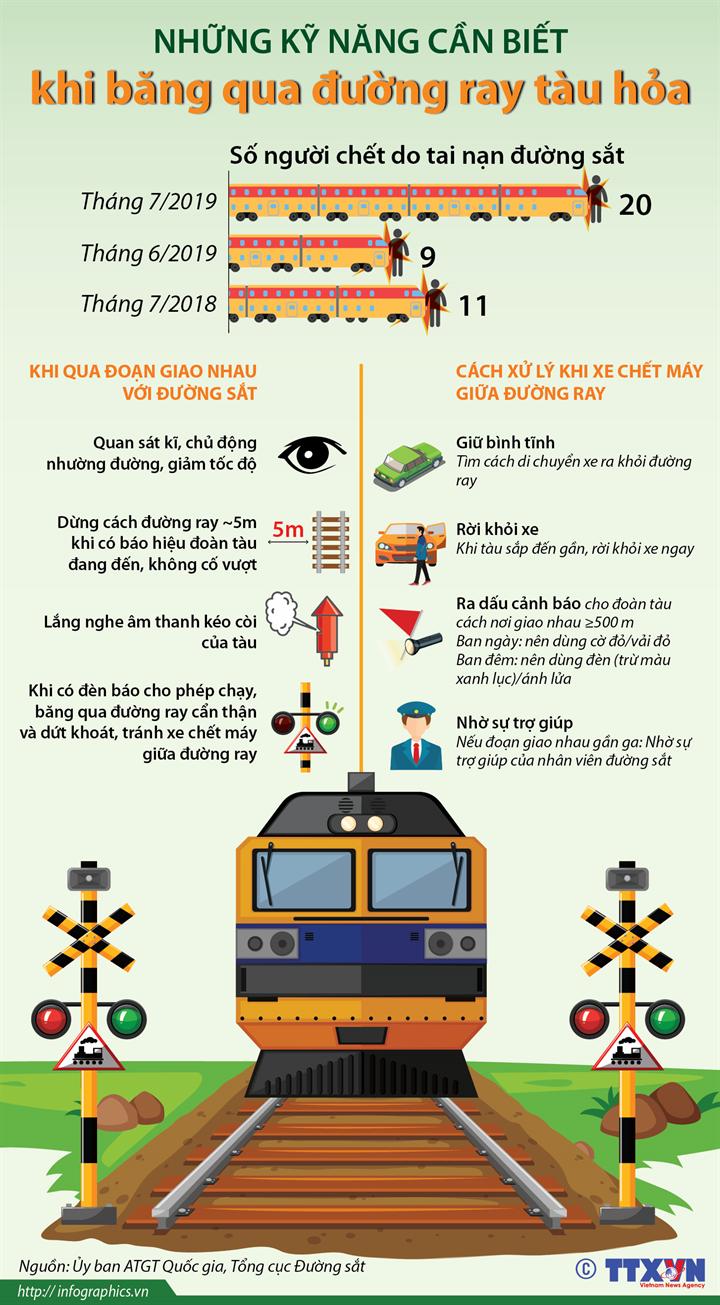 Những kỹ năng cần biết khi băng qua đường ray tàu hỏa
