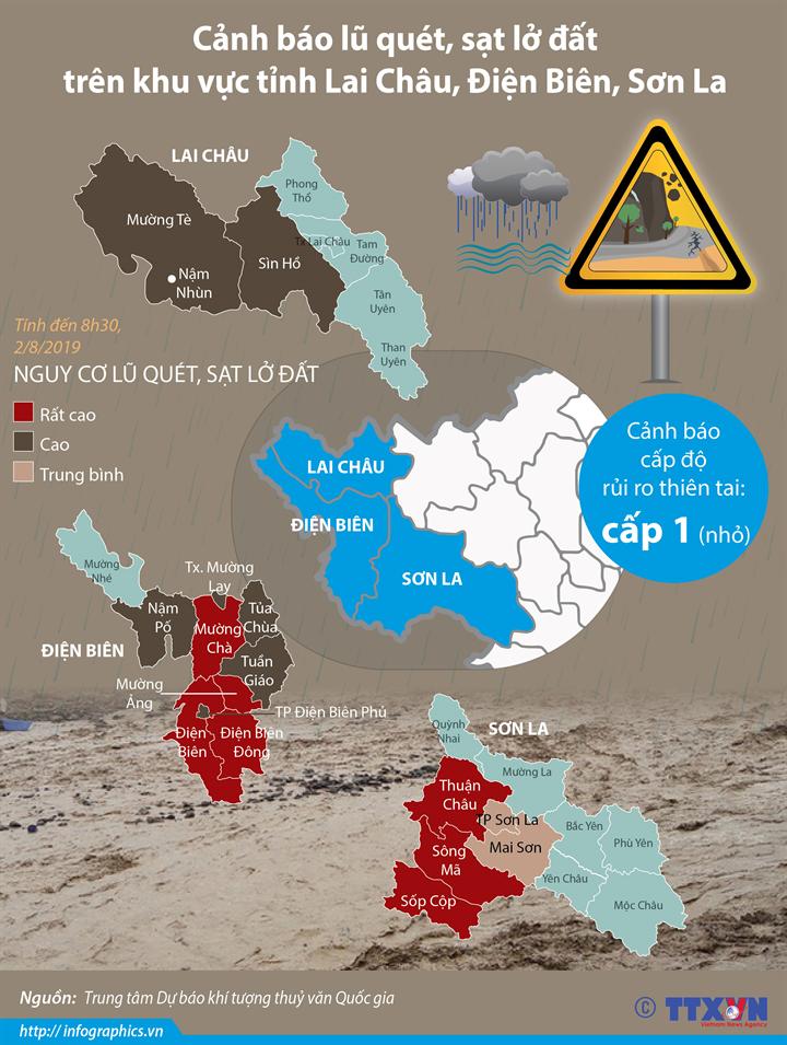 Cảnh báo lũ quét, sạt lở đất trên khu vực tỉnh Lai Châu, Điện Biên, Sơn La