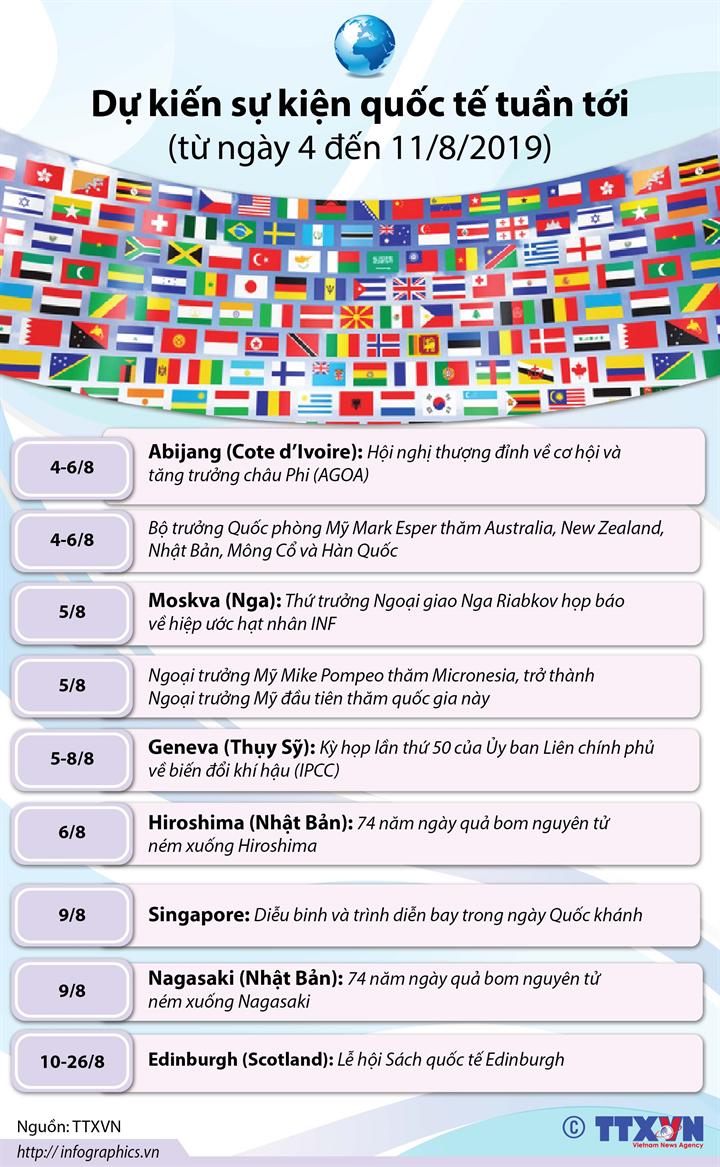 Dự kiến sự kiện quốc tế tuần tới  (từ ngày 4 đến 11/8/2019)