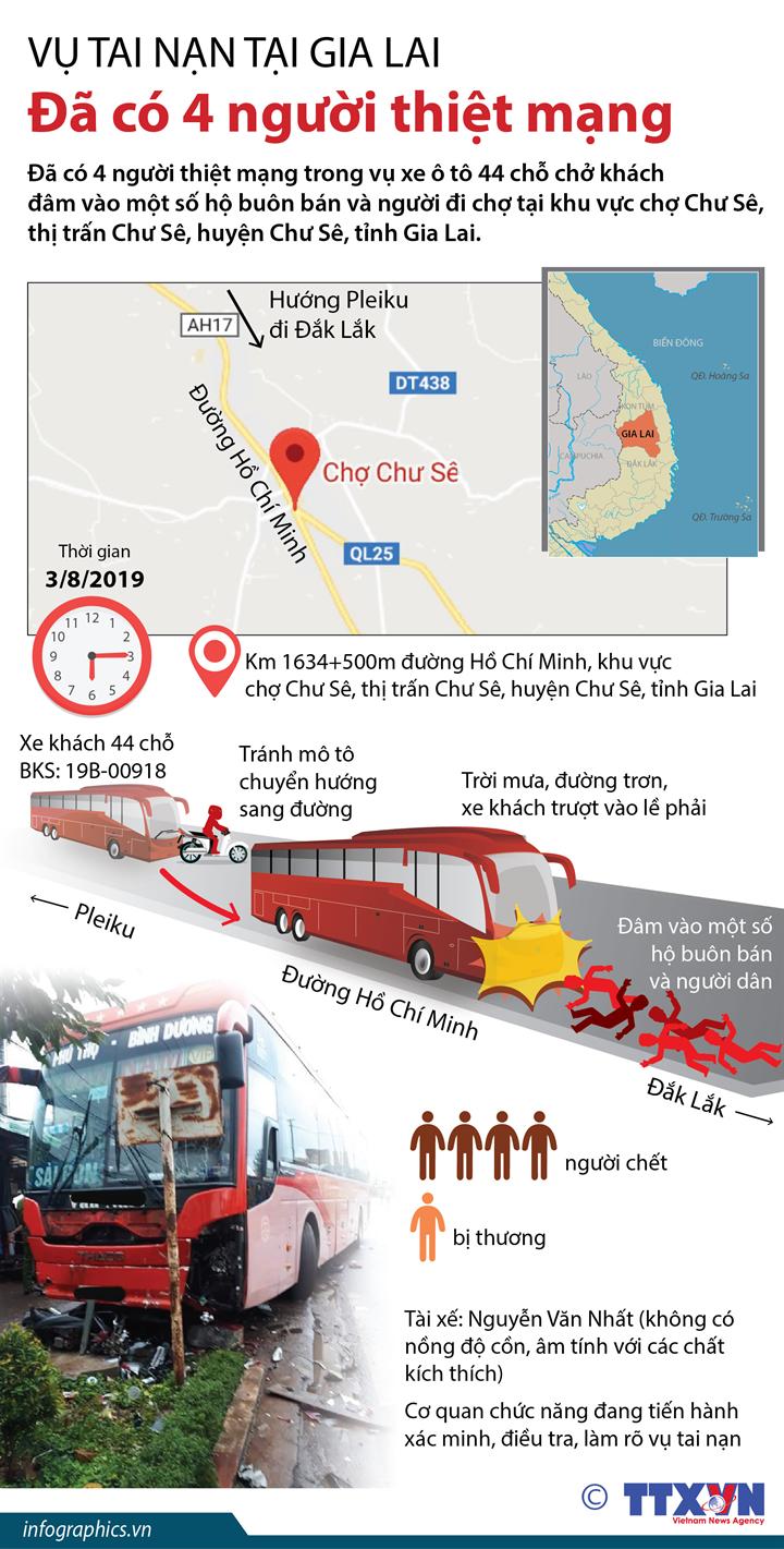 Vụ tai nạn tại Gia Lai: Đã có 4 người thiệt mạng