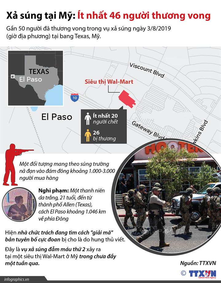 Xả súng tại Mỹ: Ít nhất 46 người thương vong