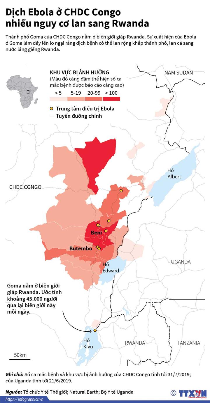 Dịch Ebola ở CHDC Congo nhiều nguy cơ lan sang Rwanda