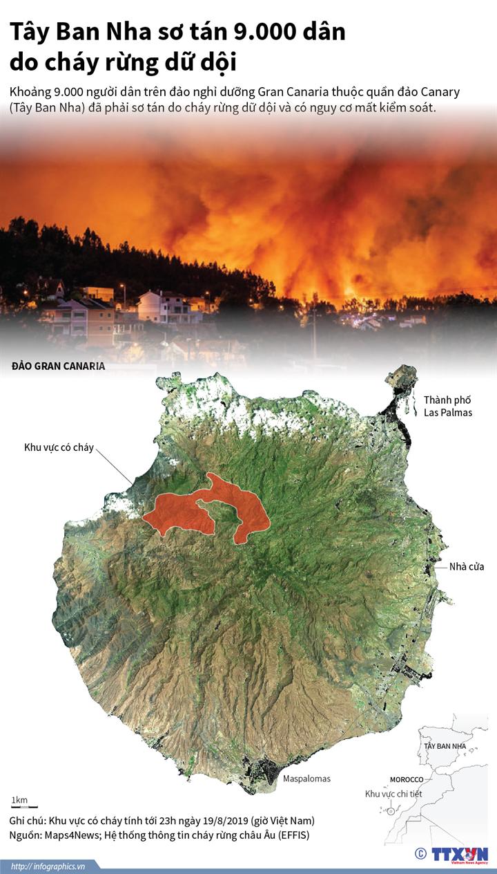 Tây Ban Nha sơ tán 9.000 dân do cháy rừng dữ dội