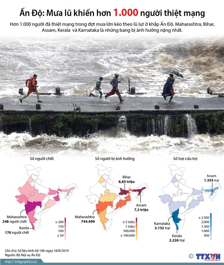 Ấn Độ: Mưa lũ khiến hơn 1.000 người thiệt mạng