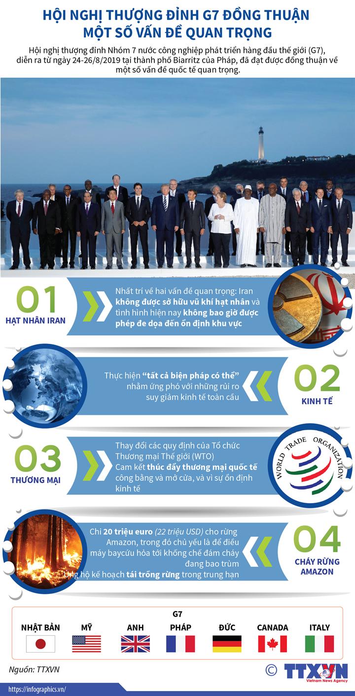 Hội nghị thượng đỉnh G7 đồng thuận một số vấn đề quan trọng