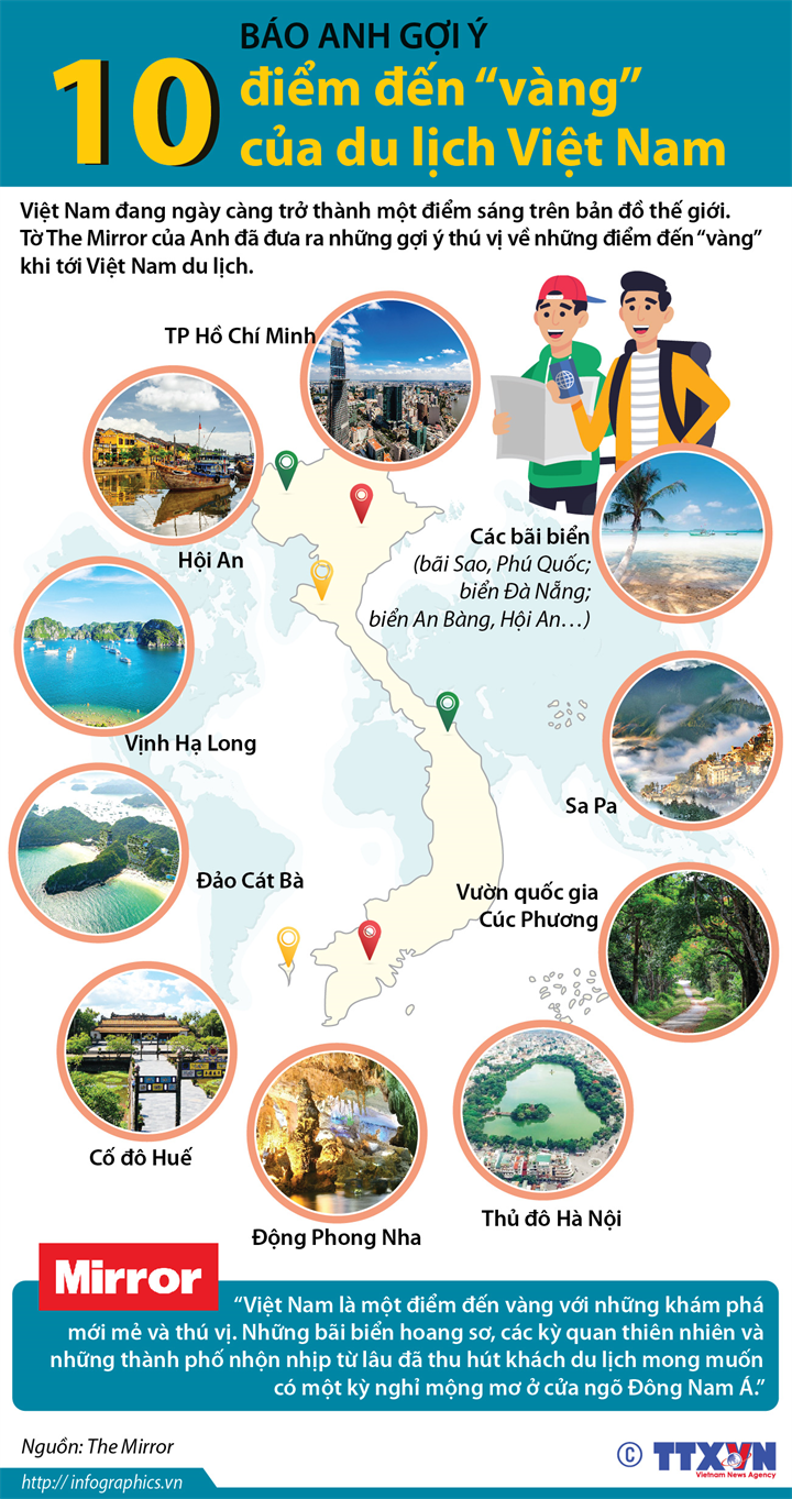"""Báo Anh gợi ý 10 điểm đến """"vàng"""" của du lịch Việt Nam"""