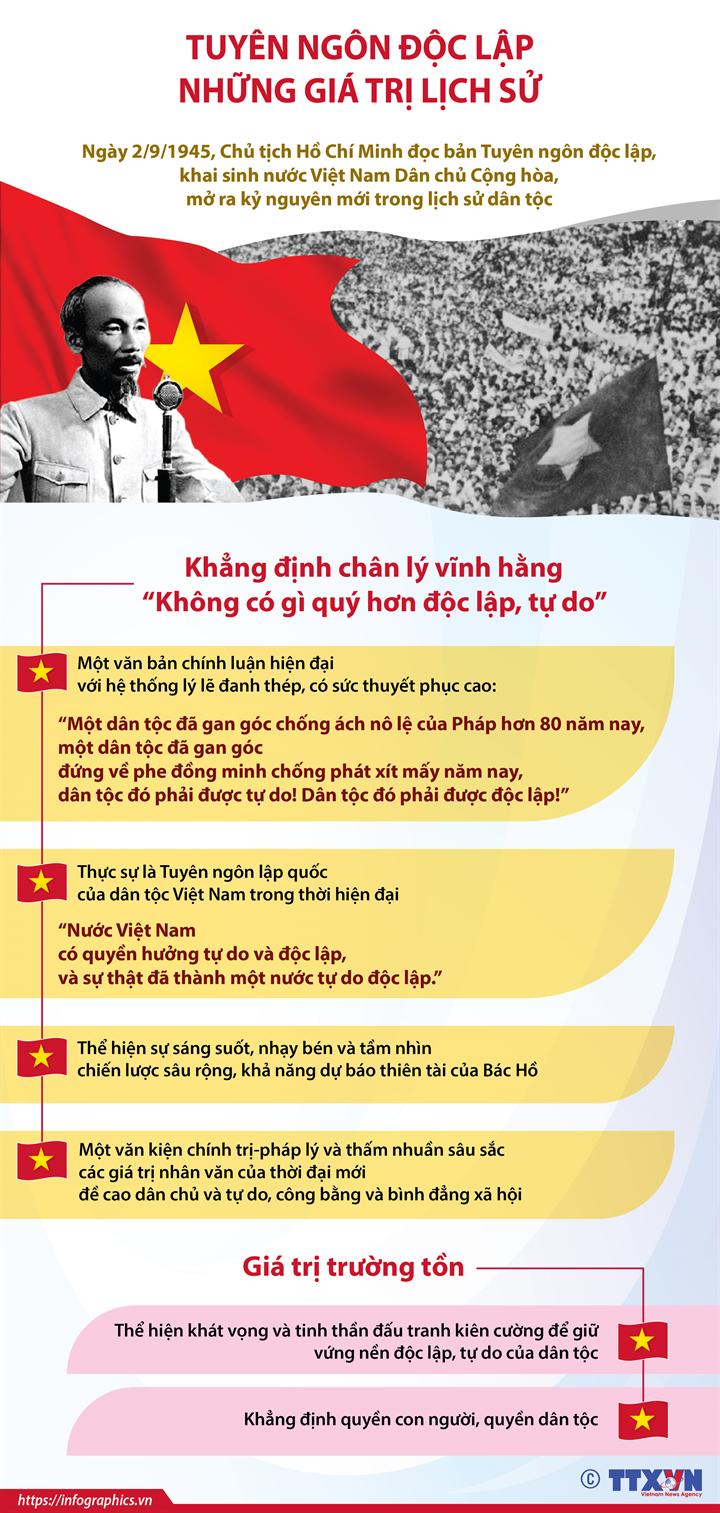 Tuyên ngôn độc lập - Những giá trị lịch sử