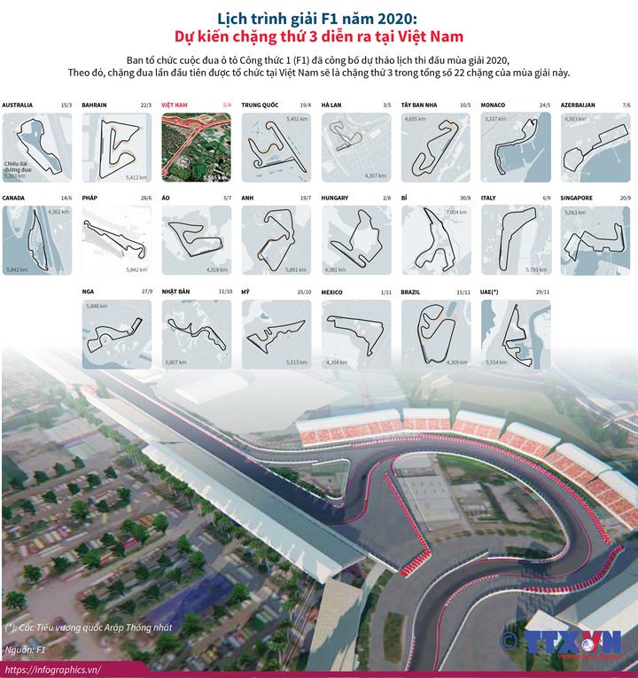 Lịch trình giải F1 năm 2020: Dự kiến chặng thứ 3 diễn ra tại Việt Nam