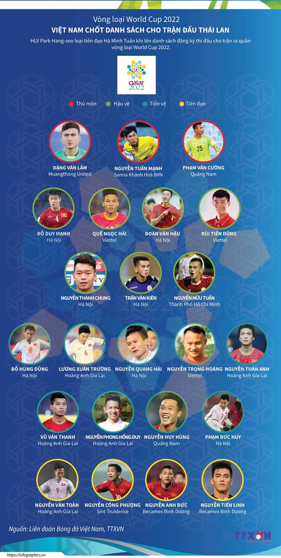 Danh sách chính thức các cầu thủ cho trận đấu ngày 5/9 với Thái Lan