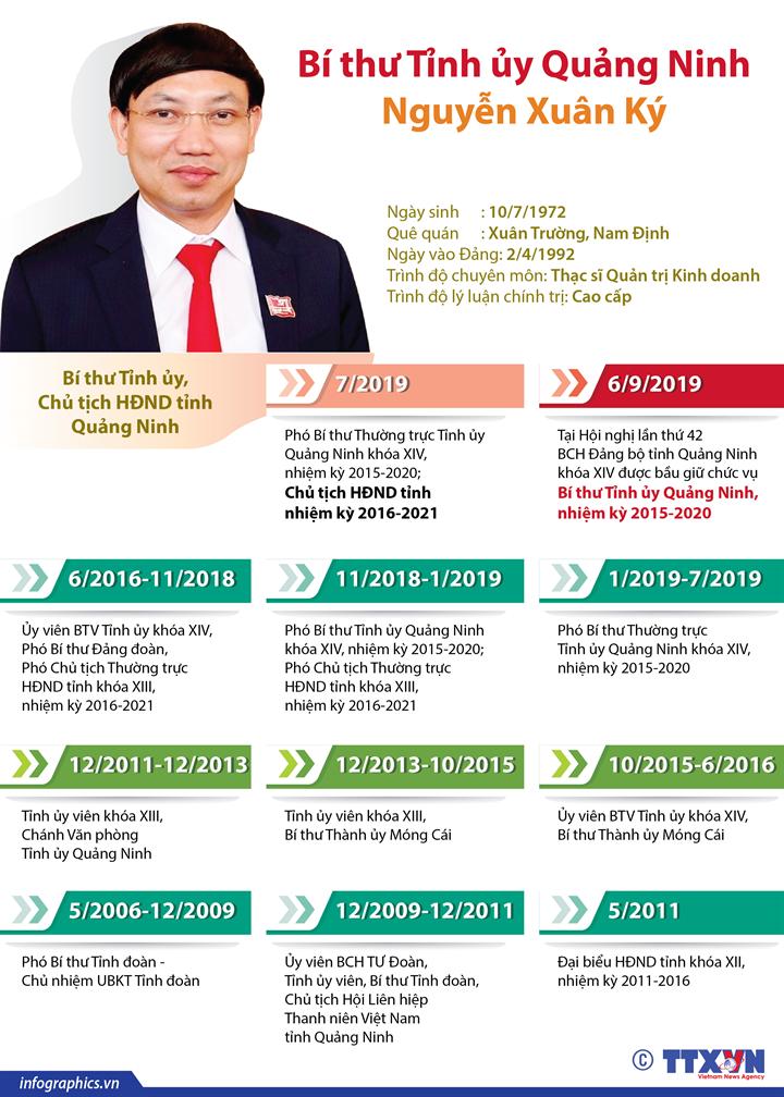 Chân dung tân Bí thư Tỉnh ủy Quảng Ninh