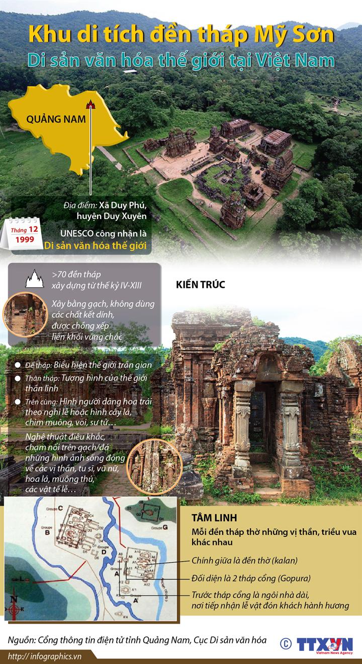 Khu di tích đền tháp Mỹ Sơn: Di sản văn hóa thế giới tại Việt Nam